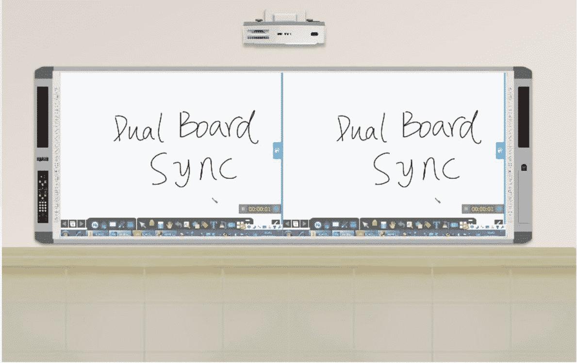 กระดานอัจฉริยะ 150 นิ้ว แบบ Dual board