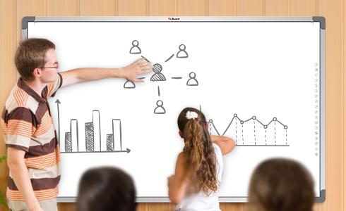 กระดานอัจฉริยะ IQ board อาจารย์สอน