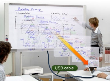 กระดานอิเล็กทรอนิกส์ plus C20W เชื่อมต่อคอม