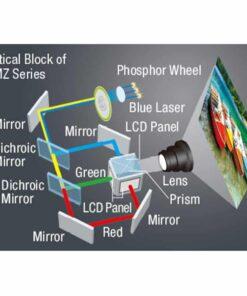 technology projector Panasonic-PT-VMZ40