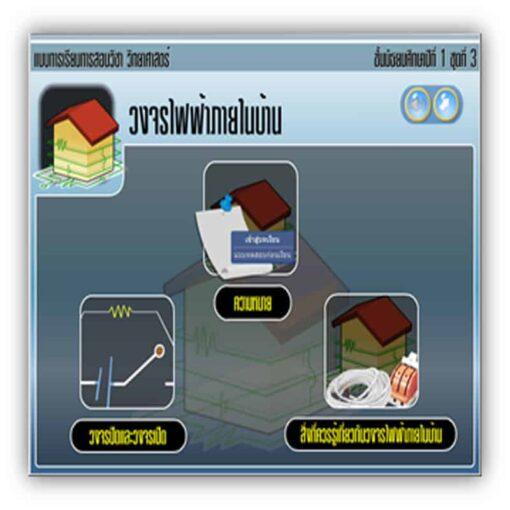 ซอฟต์แวร์ CAI วิทยาศาสตร์ ม1-3