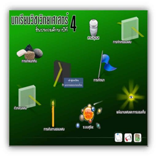 ซอฟต์แวร์ CAI วิทยาศาสตร์ ป4-4