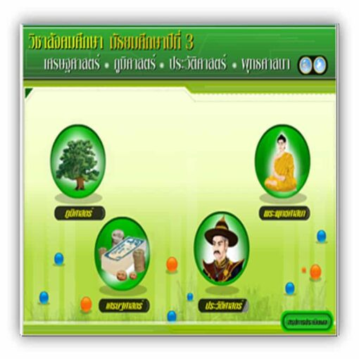 ซอฟต์แวร์สื่อการเรียนการสอน CAI สังคมศึกษา ม3