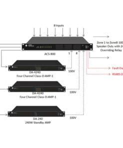 CMX ACS 800 2