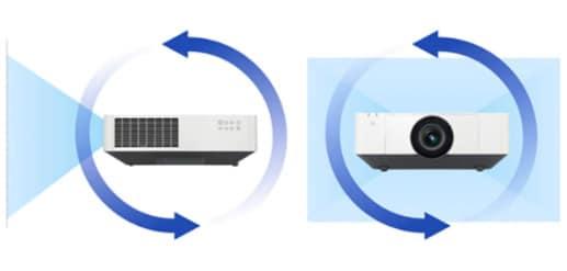 projector sony install any where