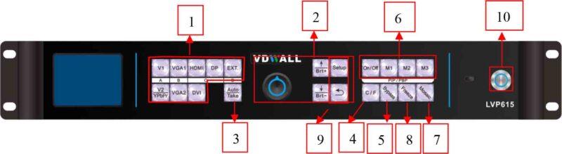 ด้านหน้าตัวเครื่อง VDO processor