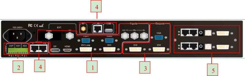ช่องเชื่อมต่อสัญญาณสำหรับ VDO processor